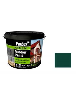 Краска резиновая зеленая 1,2кг.