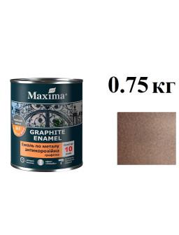 грунт-ємаль антикор 0,75кг Шоколадная